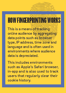What Google's War on Fingerprinting Means for Marketers – Adweek