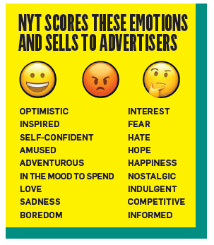 Why Media Buyers Are Mixed on Publishers Selling Ads Based on Emotion – Adweek
