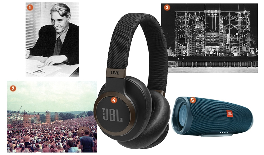 Images of JBL founder James Bullough Lansing, JBL products and Woodstock