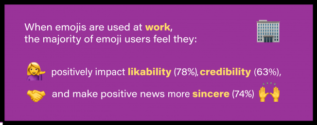 Adobe's Survey Shows How People Are Using Emojis to Communicate With Brands and Each Other – Adweek