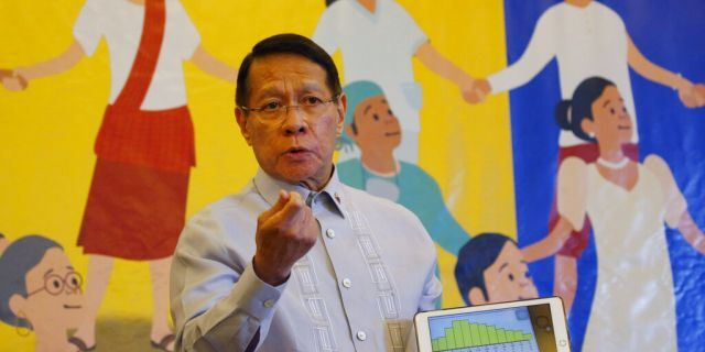In this April 30, 2019 file photo, Philippine Health Secretary Dr. Francisco Duque III displays a graph showing the decline of the measles outbreak in the country during a press conference during World Immunization Week 2019 in Manila, Philippines. The Philippines