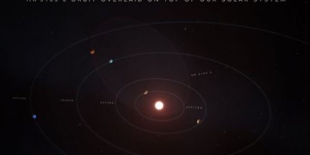 """An illustration comparing the """"eccentric"""" orbit of HR 5183 b to the more circular orbits of the planets in our own solar system."""