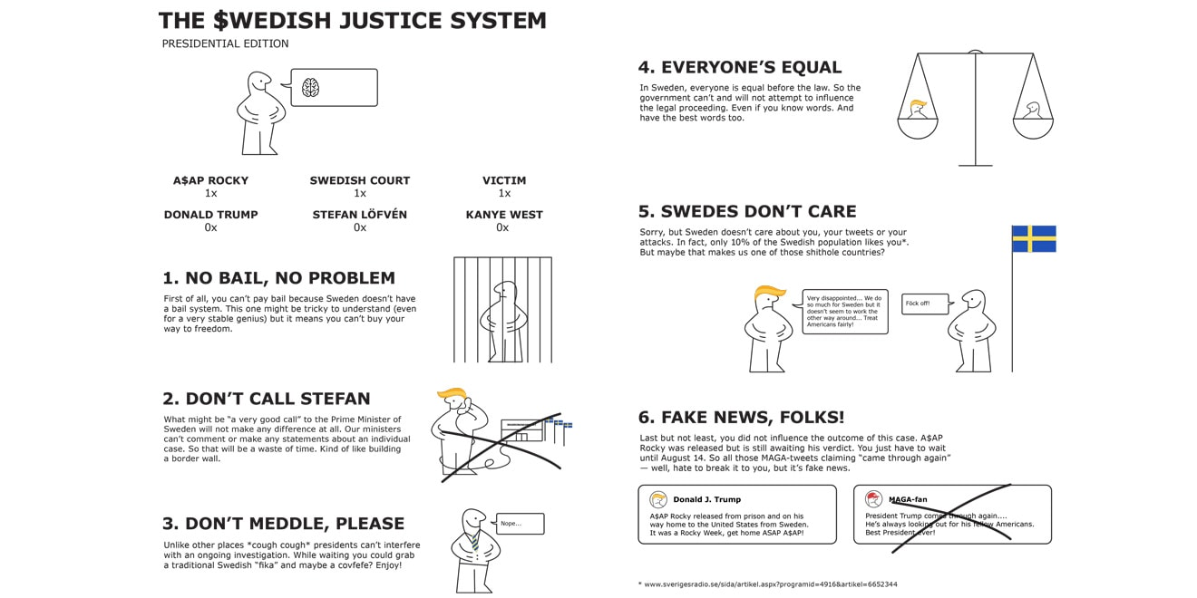 An ikea manual explaining the swedish justice system and A$AP Rocky