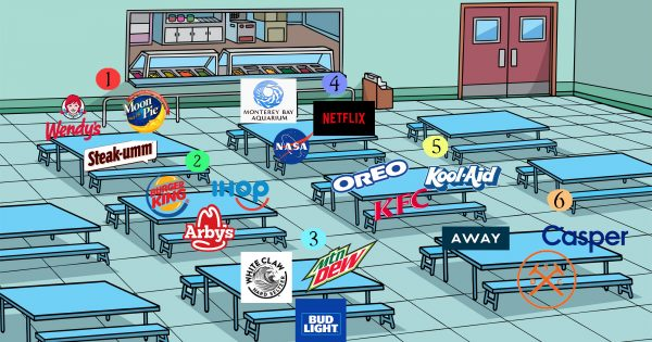 When There's a Lunchroom Meme About Brands, Everyone Wants a Seat at the Table – Adweek
