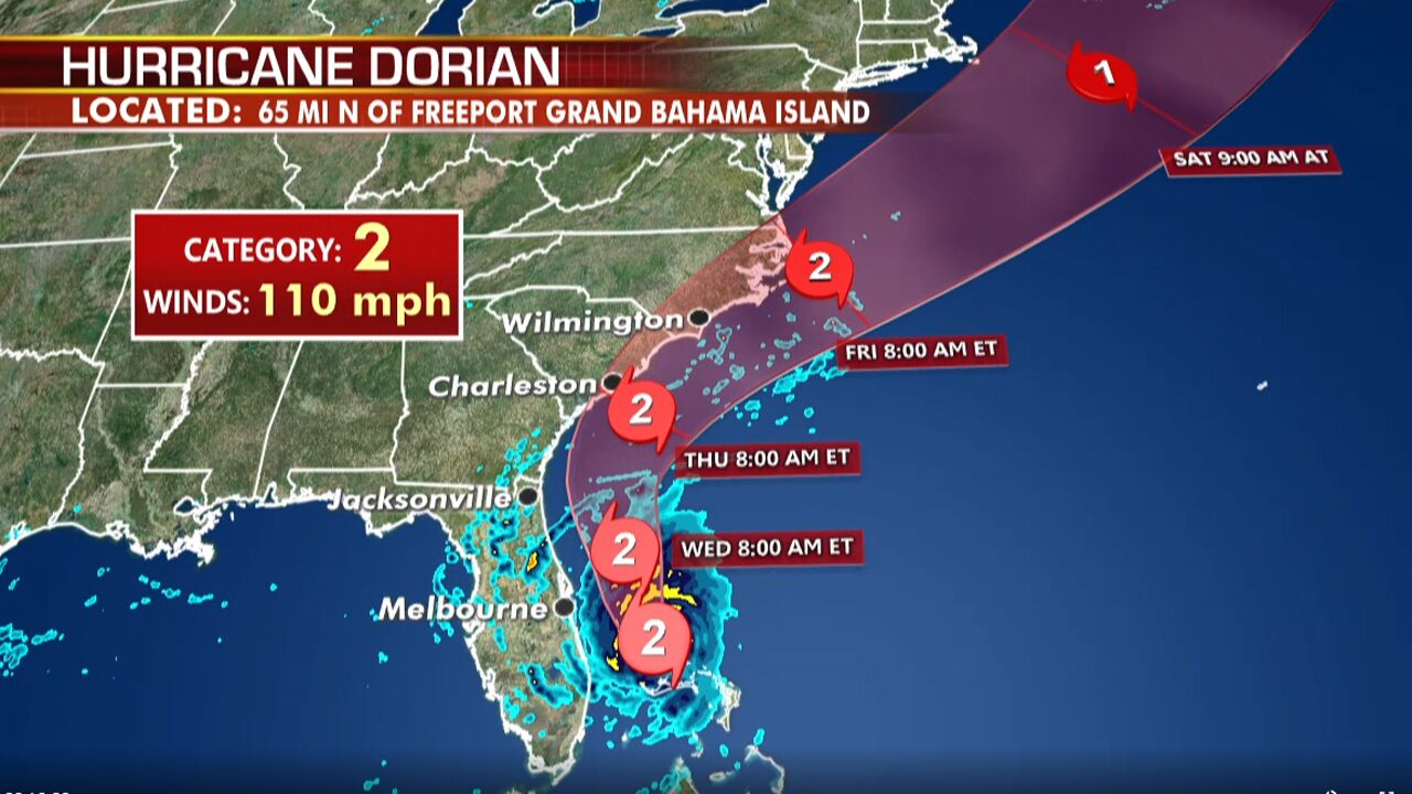 Acting DHS Secretary Kevin McAleenan: Feds are 'very well prepared' for Hurricane Dorian