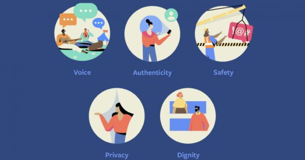 Facebook Details the 4 Values That Serve as the Basis for Its Community Standards – Adweek