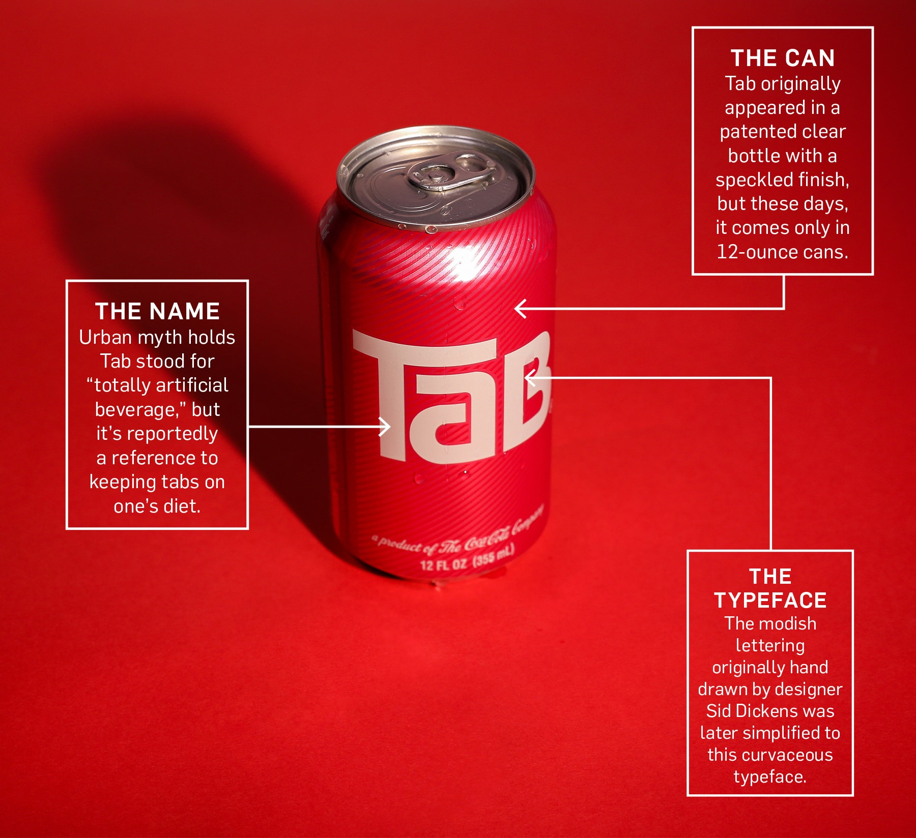 Tab Accounts for Just 1% of Coca-Cola's Sales, So Why Is It Still Around? – Adweek