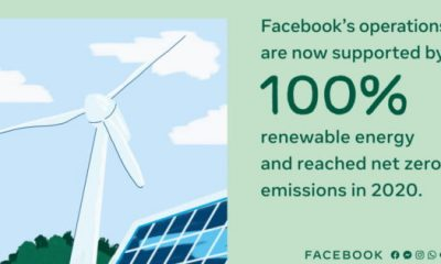 Facebook Sets Several Earth Day Initiatives Across Its Family of Apps